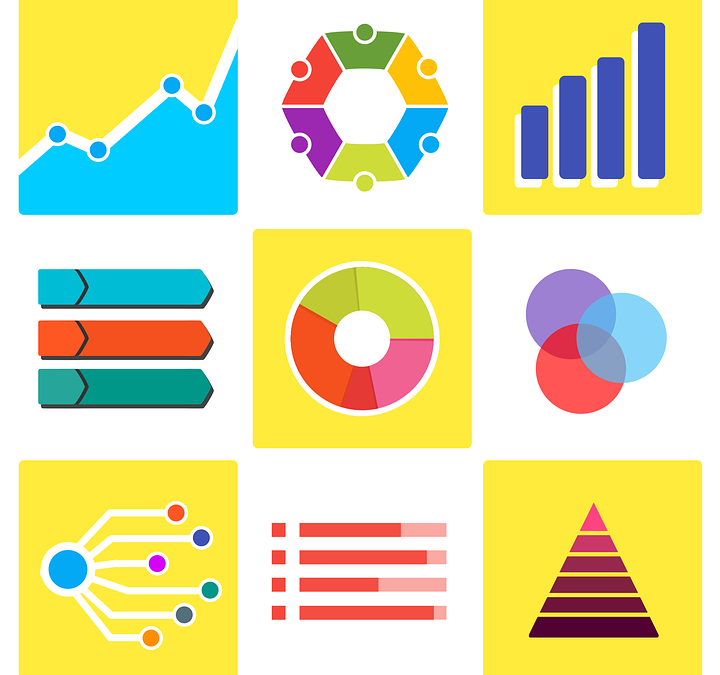 The importance of using analytics given on social media platforms
